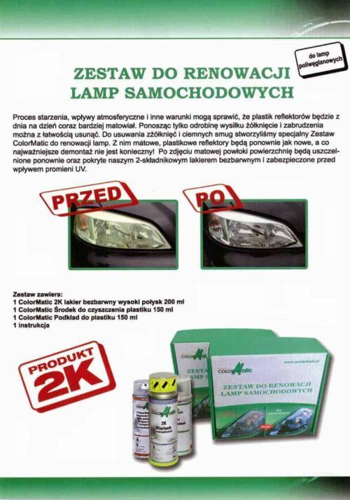 zestaw do renowacji lamp samochodowych MoTip