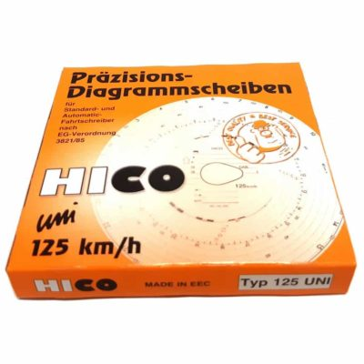 Tarcza do tachometru Hico UNI 125 (100szt.)